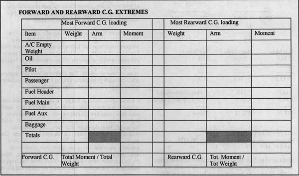 weight and balance sheet weight and balance sheets - Dean.routechoice.co