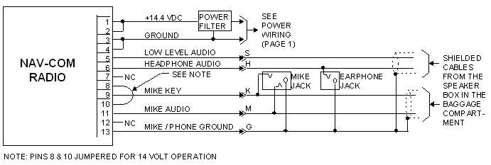 www.quickheads.com Narco Wiring Diagram on